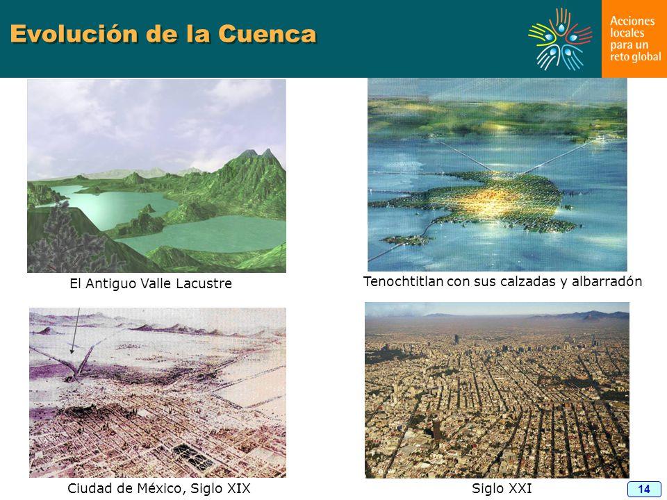 Evolución de la Cuenca El Antiguo Valle Lacustre