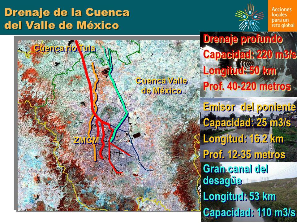 Drenaje profundo Capacidad: 220 m3/s Longitud: 50 km