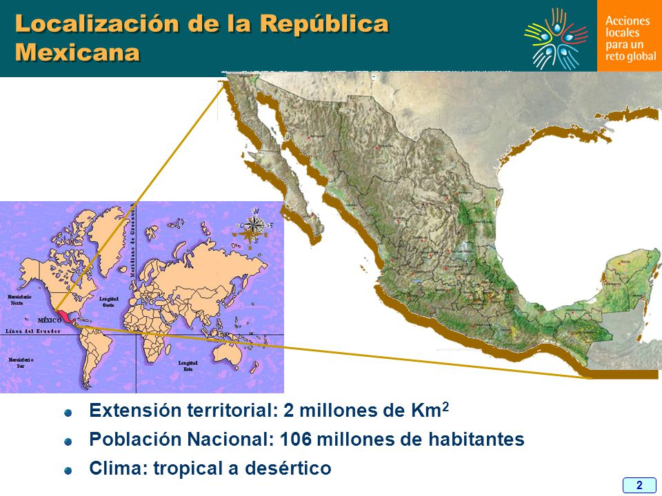 Localización de la República Mexicana