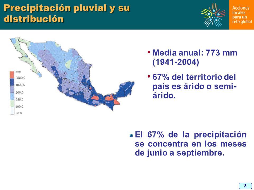 Precipitación pluvial y su distribución