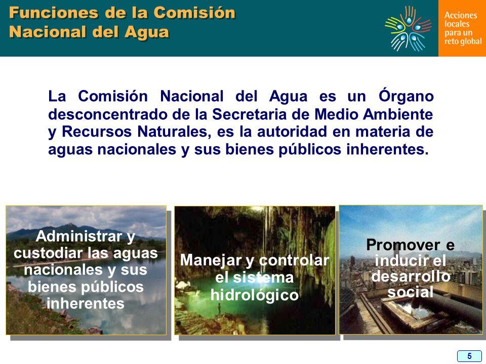 Funciones de la Comisión Nacional del Agua