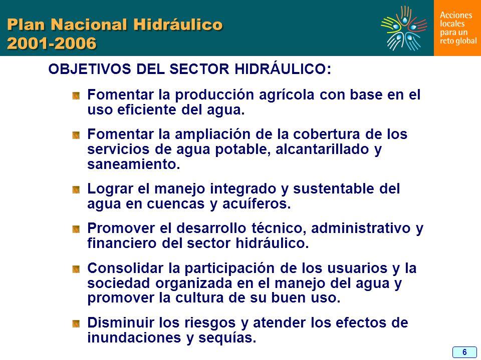 Plan Nacional Hidráulico 2001-2006