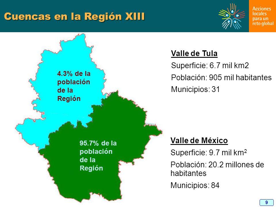 Cuencas en la Región XIII