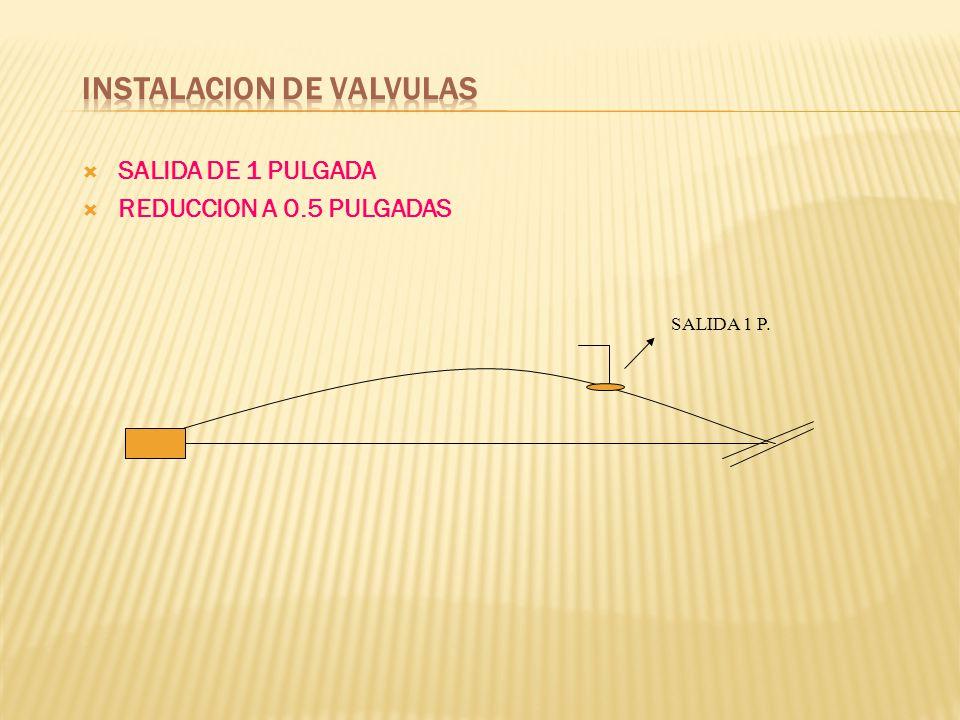 INSTALACION DE VALVULAS