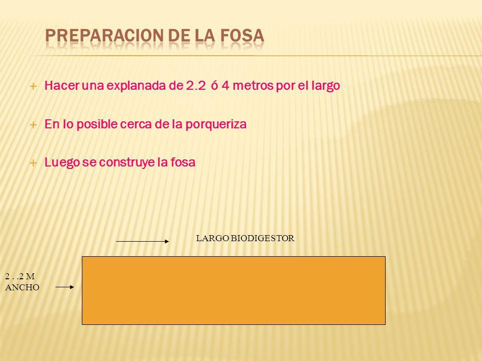 PREPARACION DE LA FOSA Hacer una explanada de 2.2 ó 4 metros por el largo. En lo posible cerca de la porqueriza.