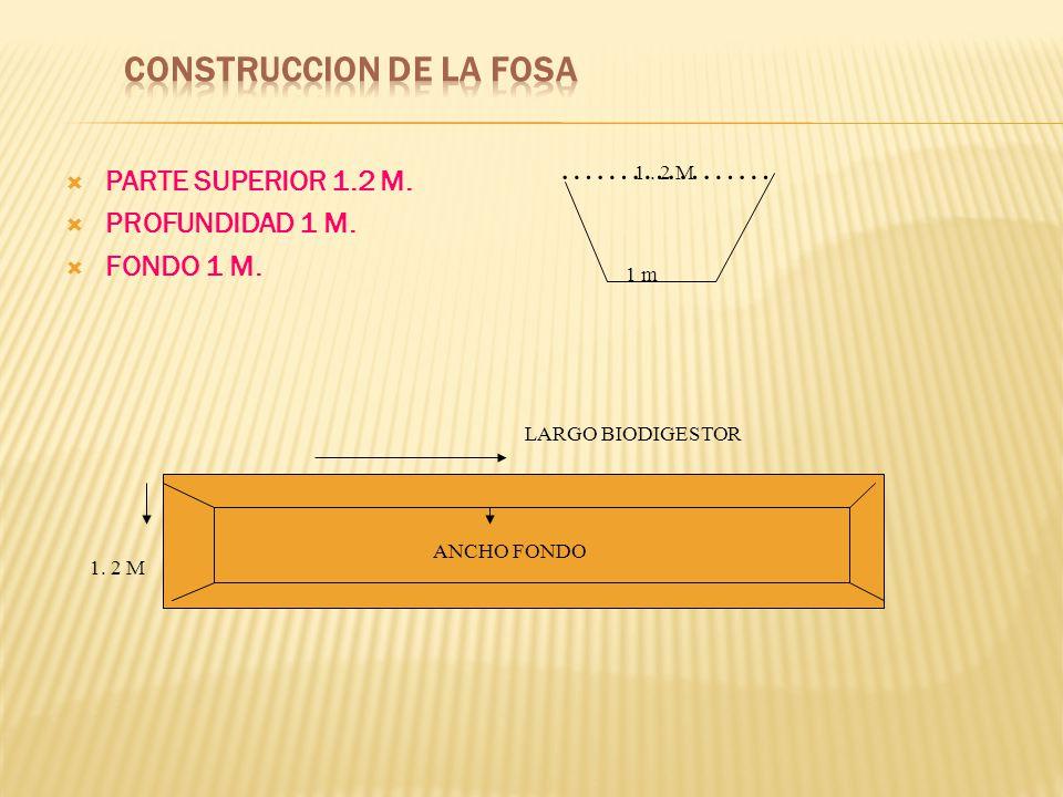 CONSTRUCCION DE LA FOSA