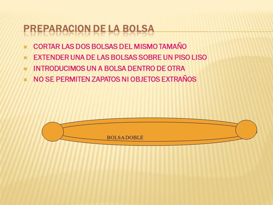 PREPARACION DE LA BOLSA
