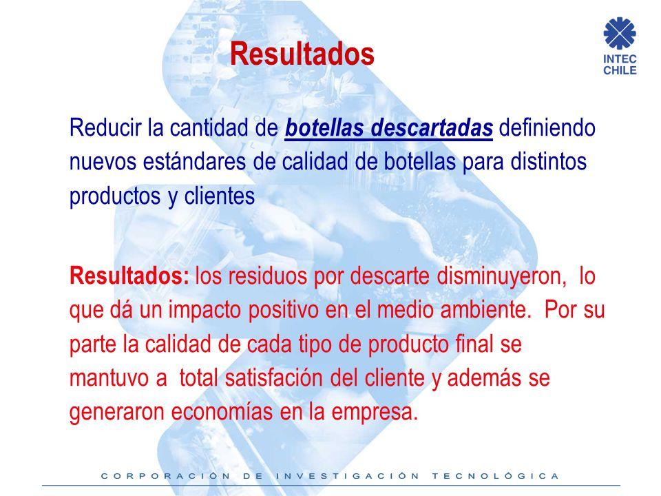 Resultados Reducir la cantidad de botellas descartadas definiendo nuevos estándares de calidad de botellas para distintos productos y clientes.