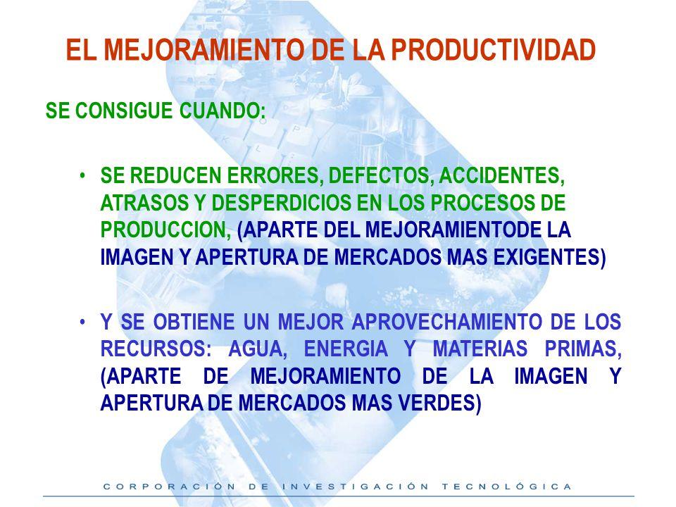 EL MEJORAMIENTO DE LA PRODUCTIVIDAD