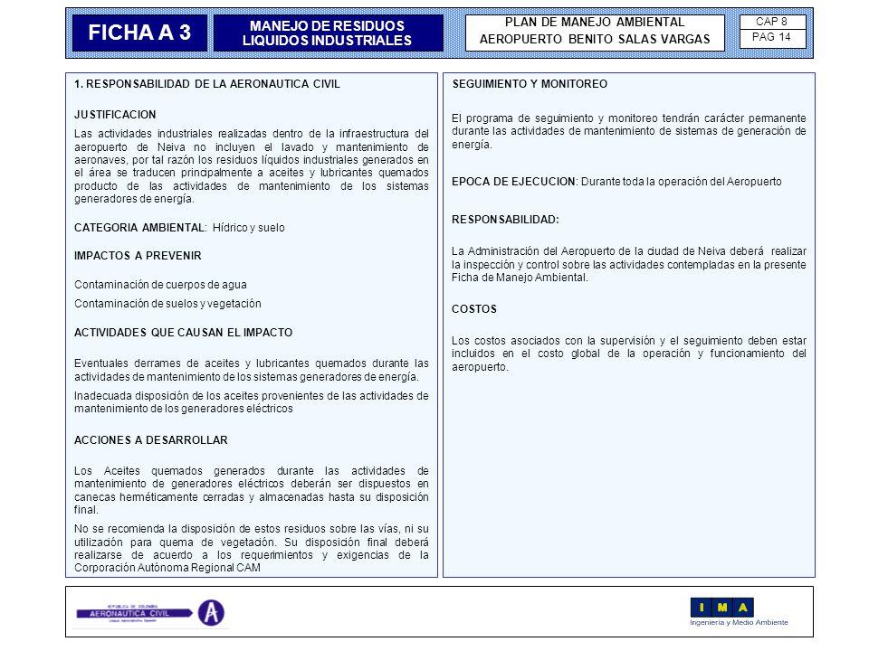 FICHA A 3 MANEJO DE RESIDUOS LIQUIDOS INDUSTRIALES