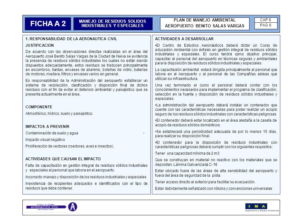 FICHA A 2 MANEJO DE RESIDUOS SOLIDOS INDUSTRIALES Y ESPECIALES