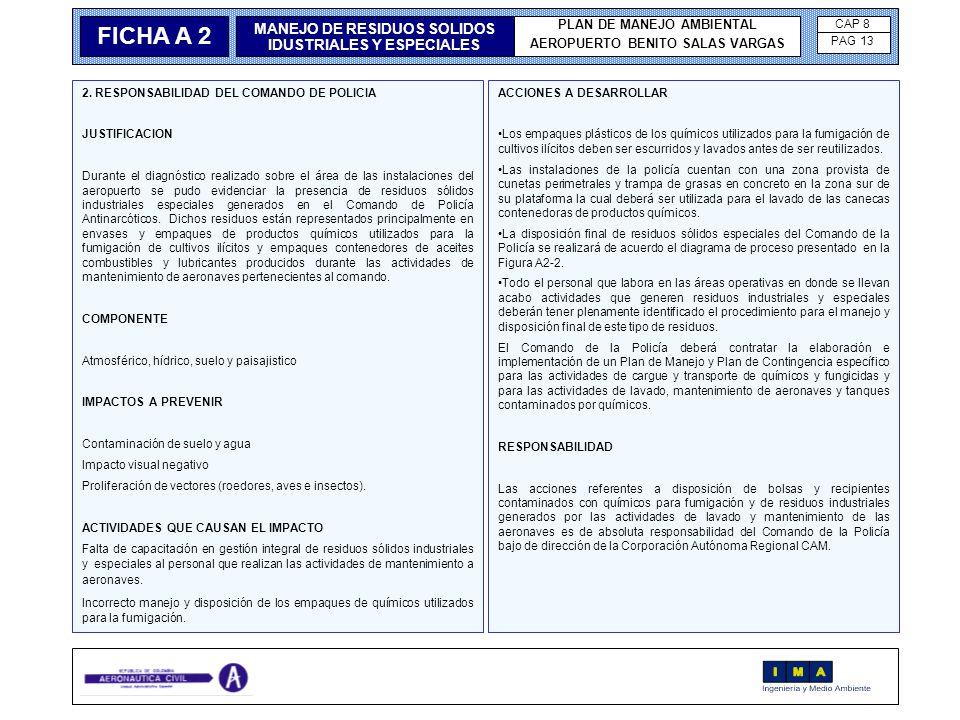 FICHA A 2 MANEJO DE RESIDUOS SOLIDOS IDUSTRIALES Y ESPECIALES
