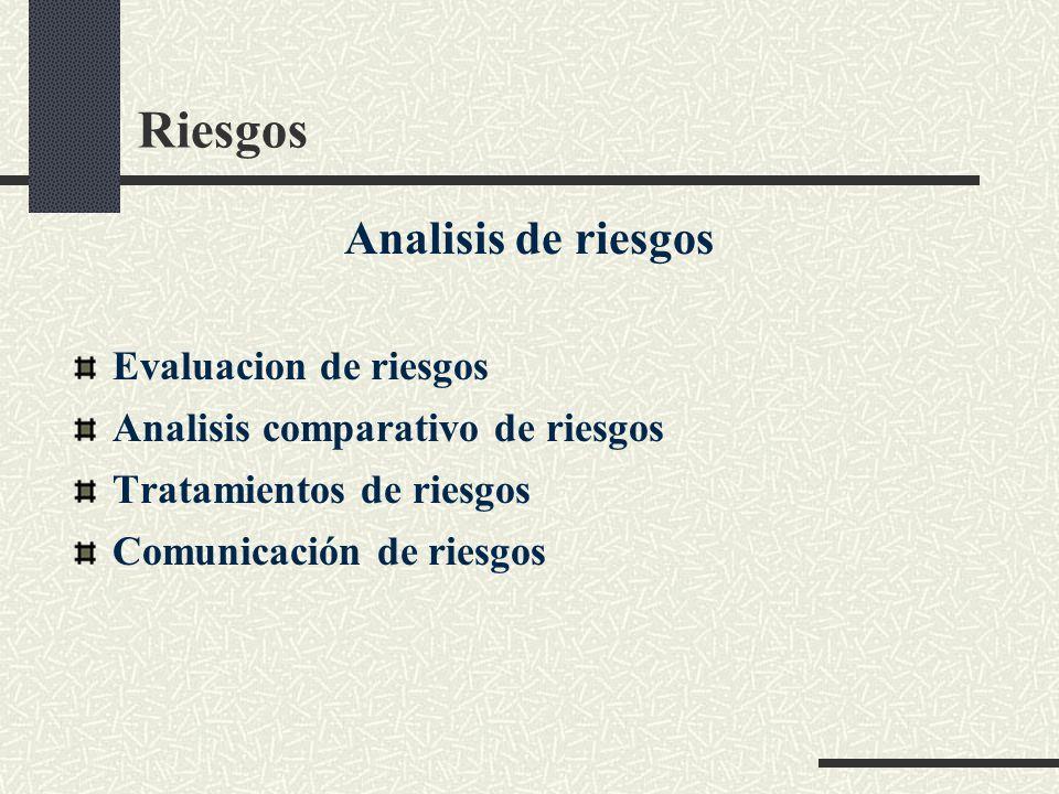 Riesgos Analisis de riesgos Evaluacion de riesgos