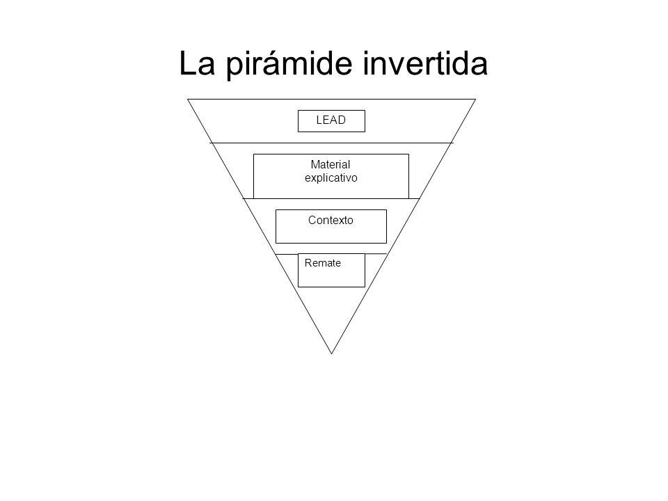 La pirámide invertida LEAD Material explicativo Contexto Remate