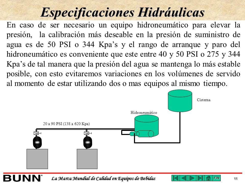 Especificaciones Hidráulicas