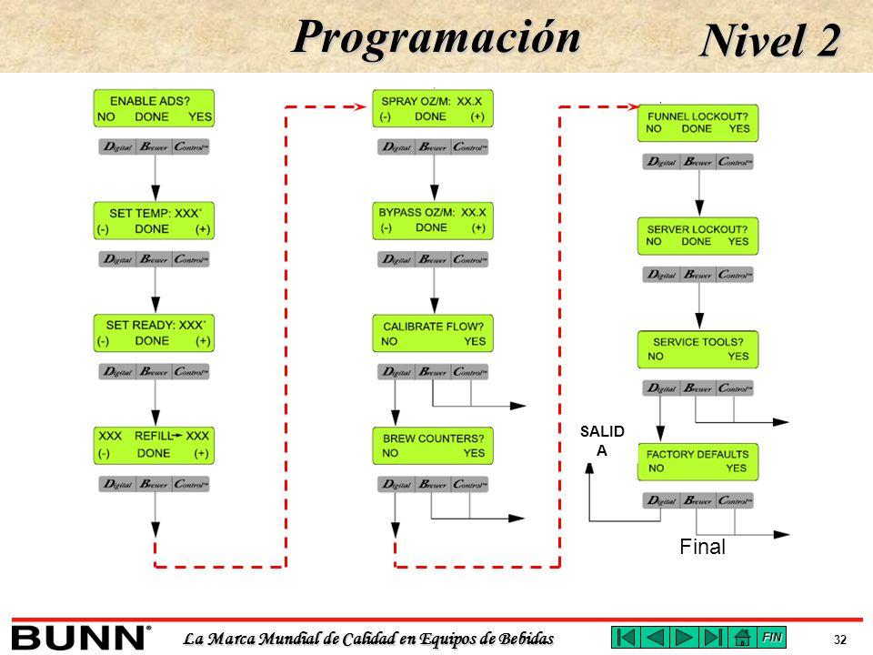 Programación Nivel 2 SALIDA Final FIN