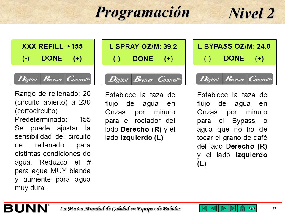 Programación Nivel 2 XXX REFILL 155 L SPRAY OZ/M: 39.2