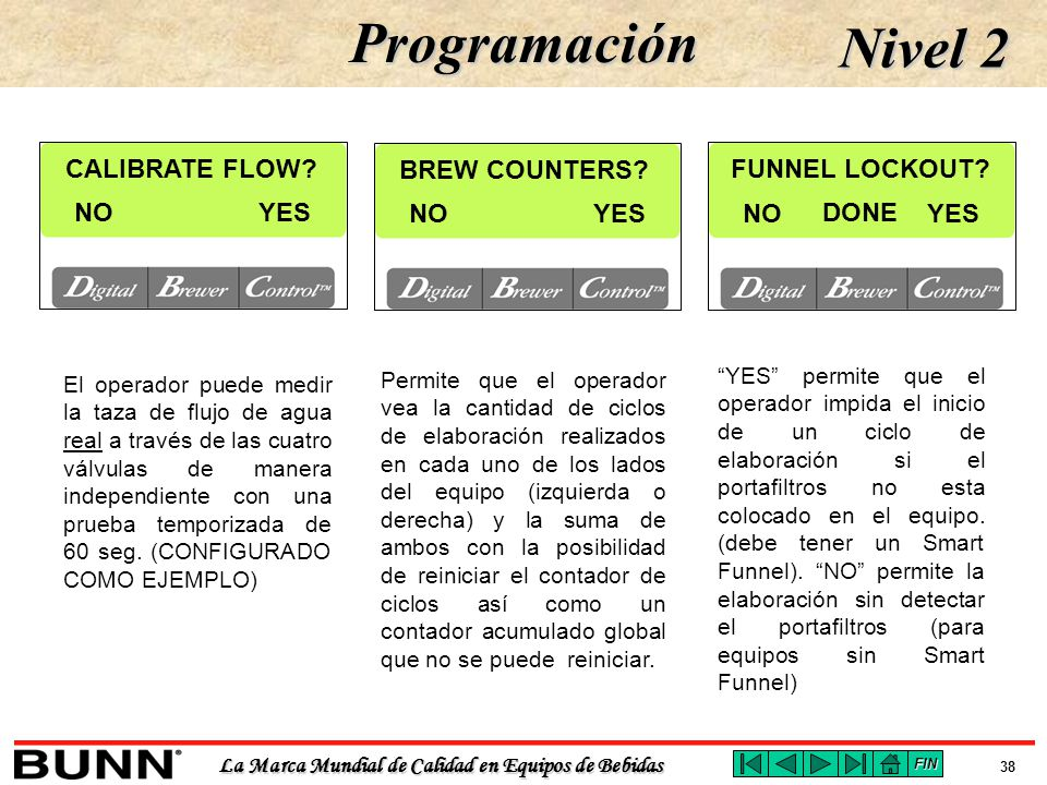 Programación Nivel 2 CALIBRATE FLOW BREW COUNTERS FUNNEL LOCKOUT NO