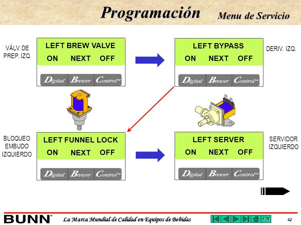 Programación Menu de Servicio LEFT BREW VALVE LEFT BYPASS ON NEXT OFF