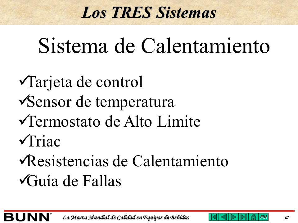 Sistema de Calentamiento
