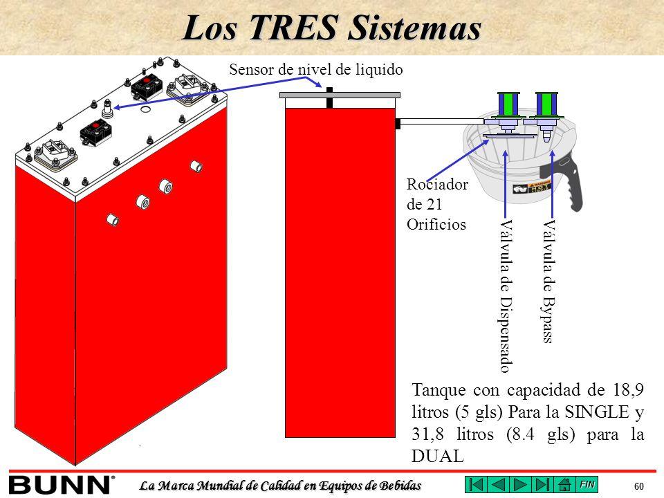 Los TRES Sistemas Sensor de nivel de liquido. Rociador de 21 Orificios. Válvula de Bypass. Válvula de Dispensado.