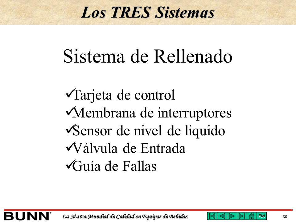 Sistema de Rellenado Los TRES Sistemas Tarjeta de control