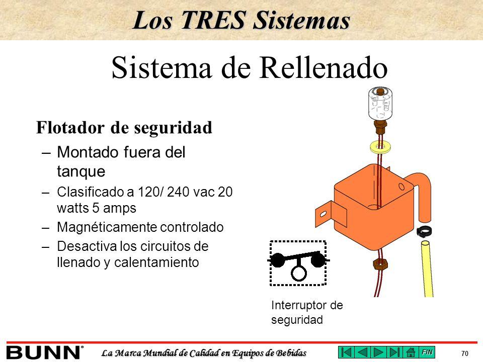Sistema de Rellenado Los TRES Sistemas Flotador de seguridad