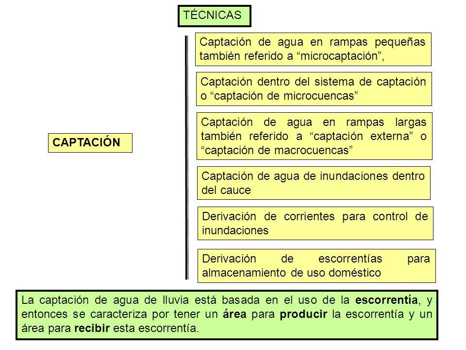 TÉCNICAS Captación de agua en rampas pequeñas también referido a microcaptación ,