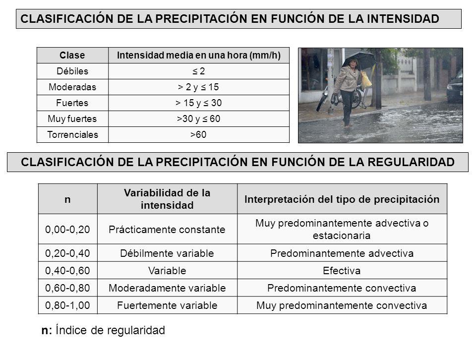 CLASIFICACIÓN DE LA PRECIPITACIÓN EN FUNCIÓN DE LA REGULARIDAD