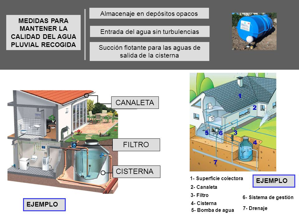 Recuperaci n de las aguas de lluvia ppt descargar for Deposito agua pluvial
