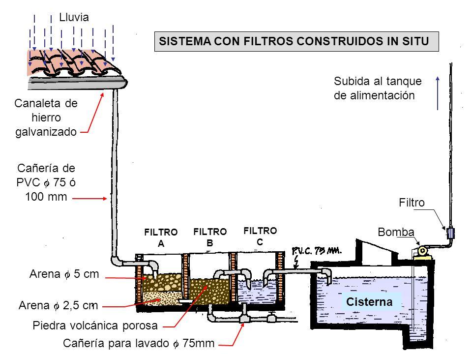 Canaleta de hierro galvanizado