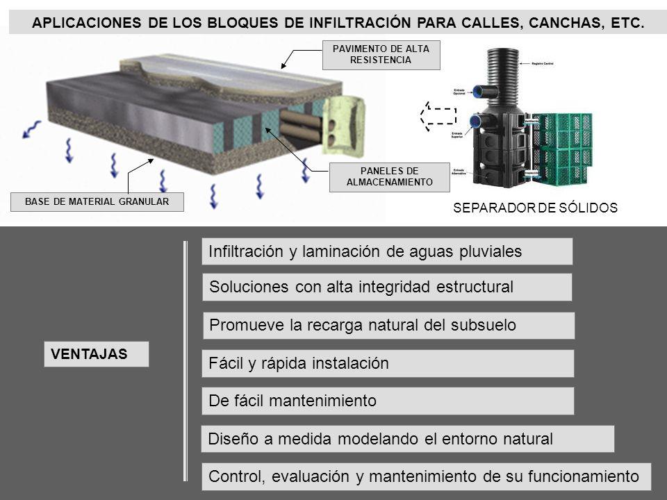 Infiltración y laminación de aguas pluviales