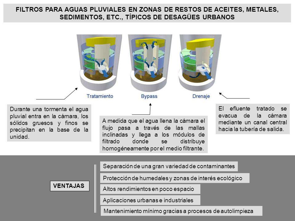 FILTROS PARA AGUAS PLUVIALES EN ZONAS DE RESTOS DE ACEITES, METALES, SEDIMENTOS, ETC., TÍPICOS DE DESAGÜES URBANOS