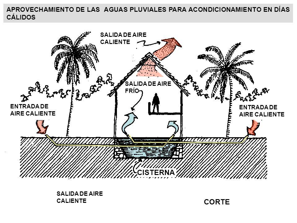 APROVECHAMIENTO DE LAS AGUAS PLUVIALES PARA ACONDICIONAMIENTO EN DÍAS CÁLIDOS