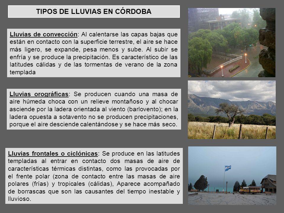 TIPOS DE LLUVIAS EN CÓRDOBA