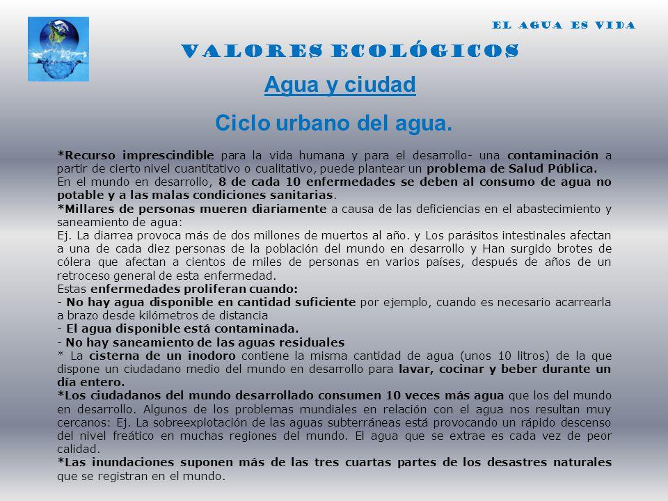 Agua y ciudad Ciclo urbano del agua. VALORES ECOLÓGICOS