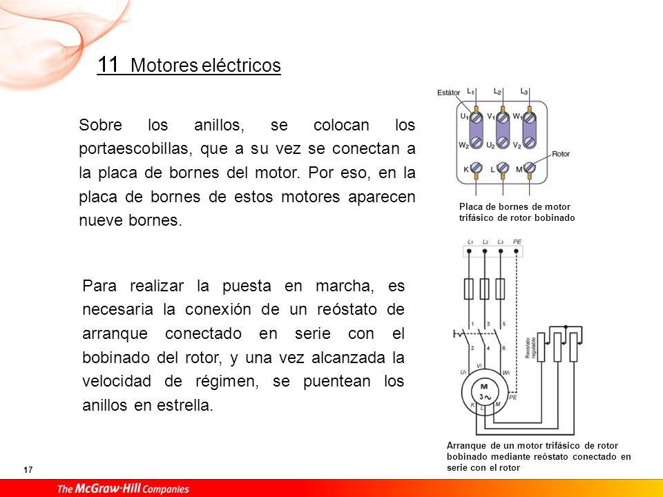 D. Sentido de giro de los motores trifásicos