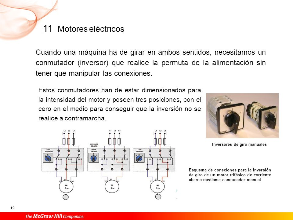 3. Motores asíncronos monofásicos
