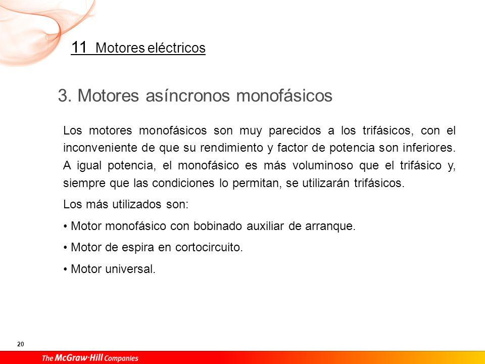 A. Motor monofásico con bobinado auxiliar de arranque, constitución y principio de funcionamiento