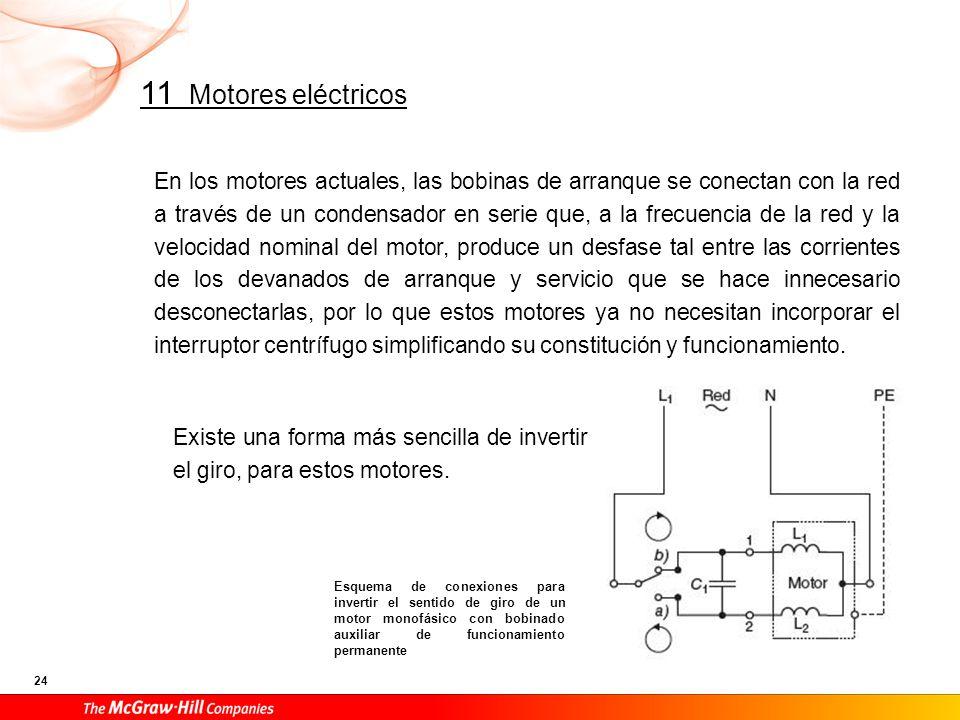 B. Motor monofásico de espira en cortocircuito, constitución y principio de funcionamiento