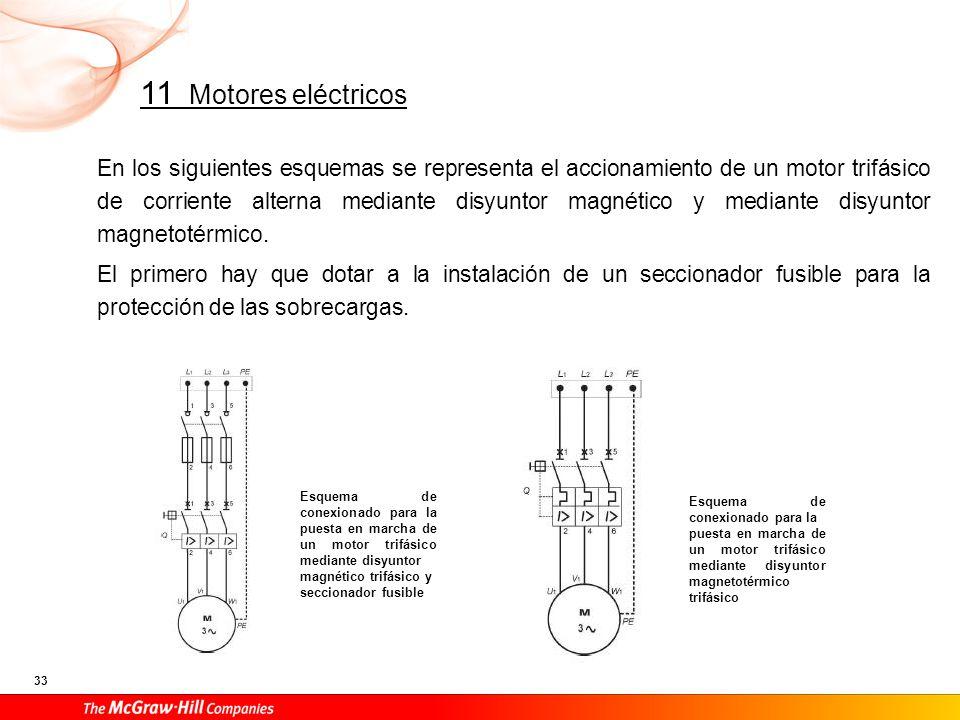 5. Medidas eléctricas en las instalaciones de motores eléctricos