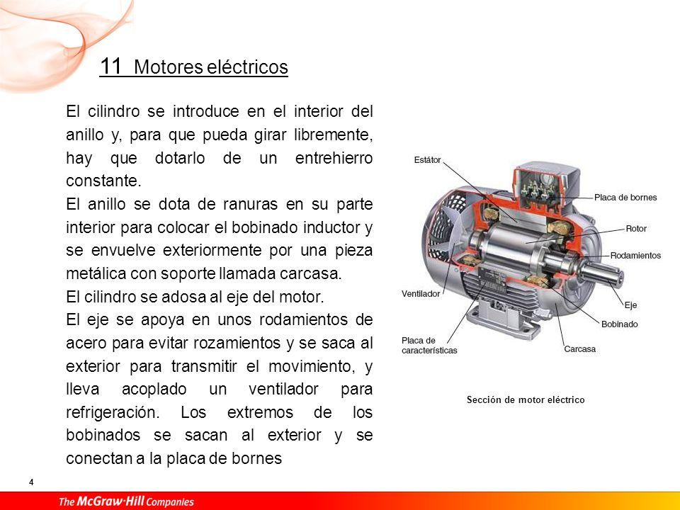 Comprobación del campo magnético giratorio