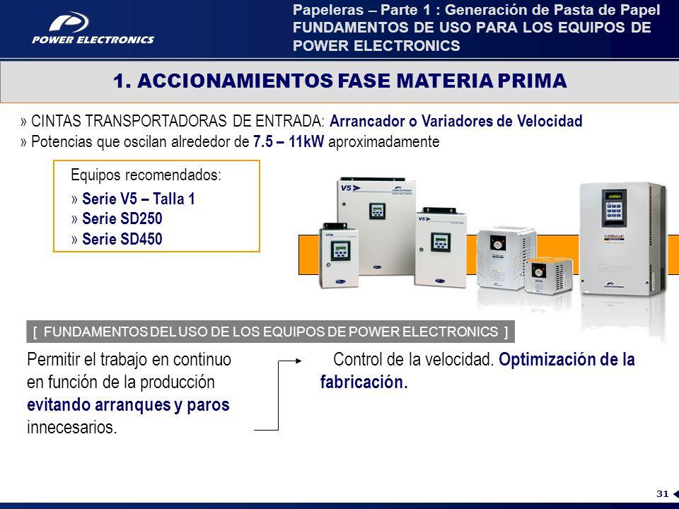 1. ACCIONAMIENTOS FASE MATERIA PRIMA