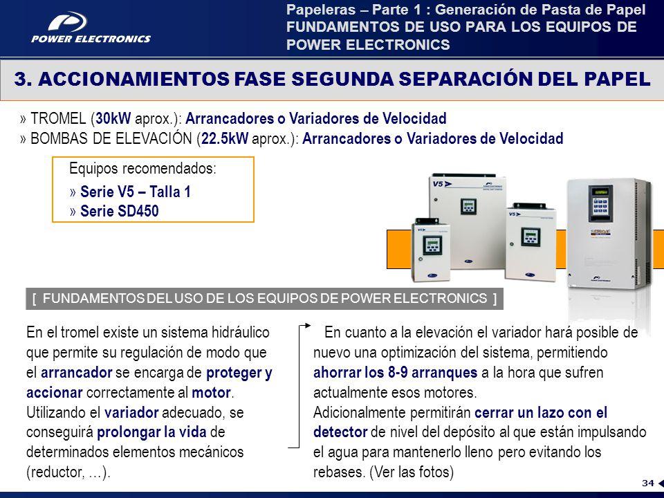 3. ACCIONAMIENTOS FASE SEGUNDA SEPARACIÓN DEL PAPEL