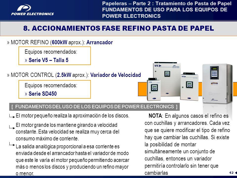 8. ACCIONAMIENTOS FASE REFINO PASTA DE PAPEL