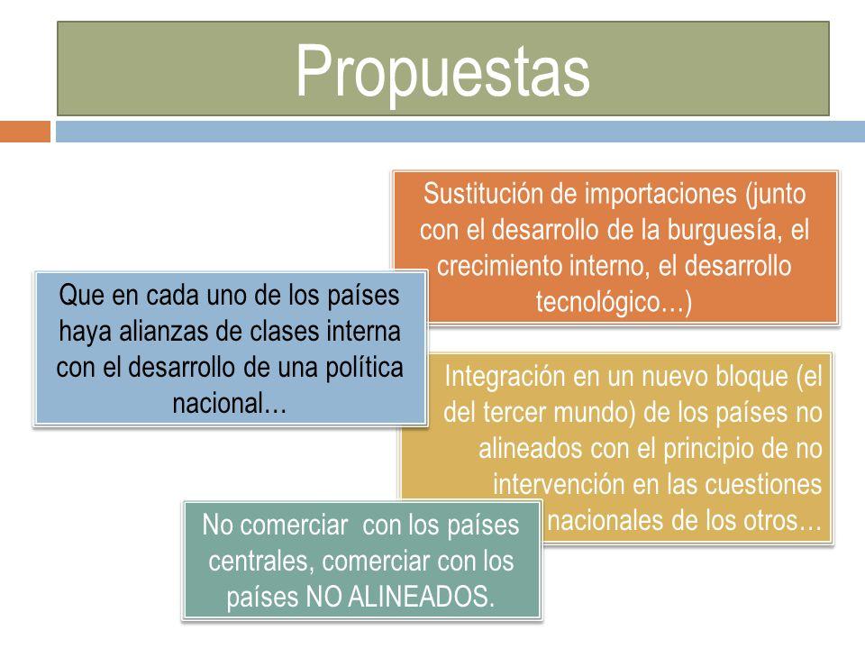 Propuestas Sustitución de importaciones (junto con el desarrollo de la burguesía, el crecimiento interno, el desarrollo tecnológico…)