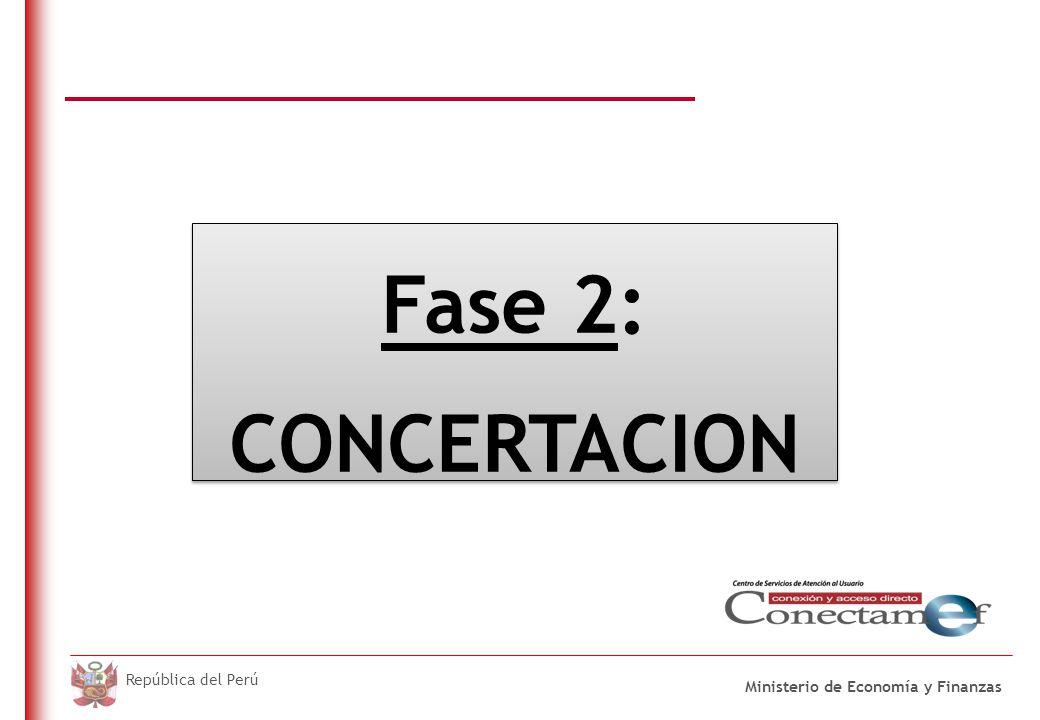 FASES 2 - CONCERTACIÓN Presentación de avances en el logro de los objetivos del PDC. Primer momento.