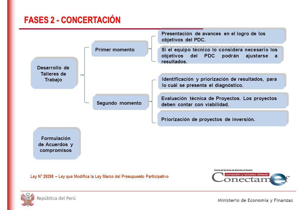 Relación entre diagnóstico, resultados y PCD
