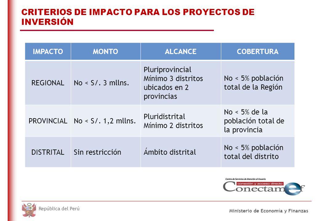 Formalización de Acuerdos y Compromisos del Presupuesto Participativo :