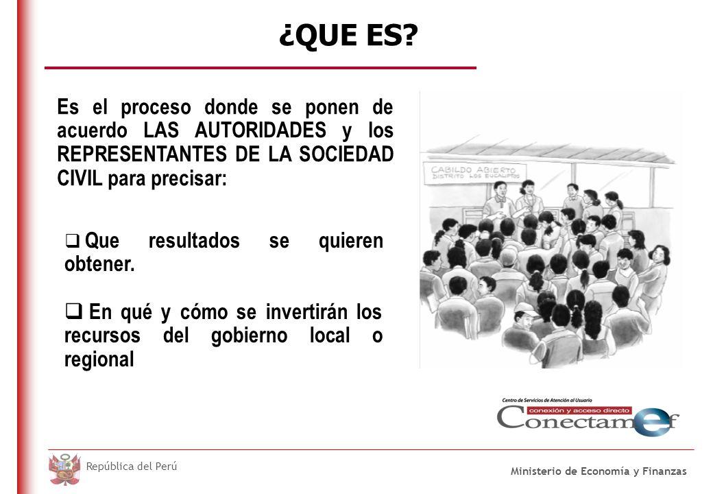 BENEFICIOS Priorizar los resultados que la población necesita para mejorar su calidad de vida. Proyectos en función a resultados priorizados.